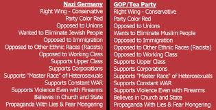 nazi vs republican